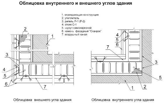 Облицовка внешнего и внутреннего углов здания.