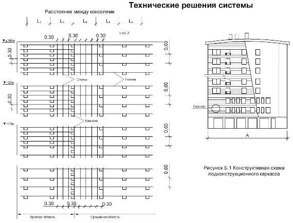 """Конструктивно-технологическая схема СФТО """"Сканрок"""""""