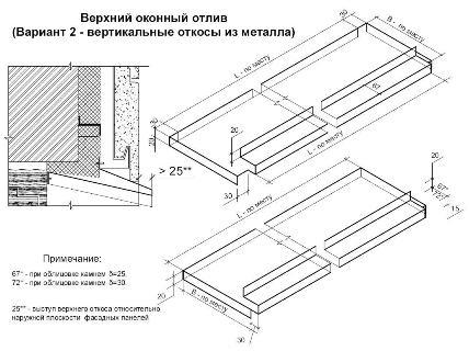 Вертикальные откосы из металла.