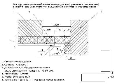 -Конструктивное решение облицовки температурно-деформационного разрыва (шва).