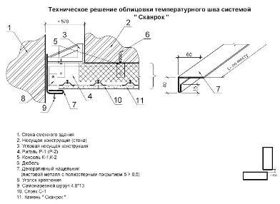 """-Техническое решение облицовки температурного шва системой """"Сканрок""""."""