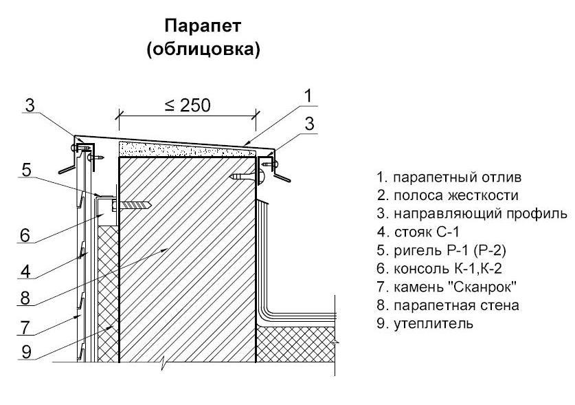 Полезная информация строительный интернет-магазин строительс.