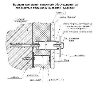 """-Вариант крепления навесного оборудования по плоскости облицовки системой """"Сканрок""""."""