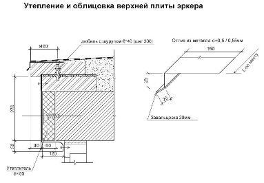 -Утепление и облицовка верхней плиты эркера.