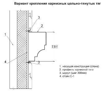 -Вариант крепления карнизных цельно-тянутых тяг.
