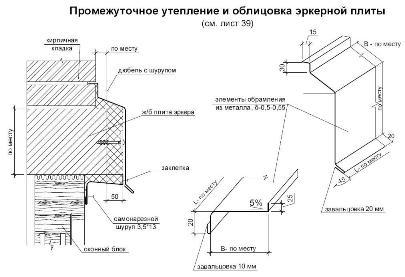 -Промежуточное утепление и облицовка эркерной плиты.
