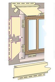 Установка обрамлений оконных и дверных проёмов