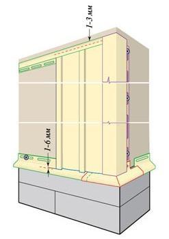 Установка вертикального сайдинга